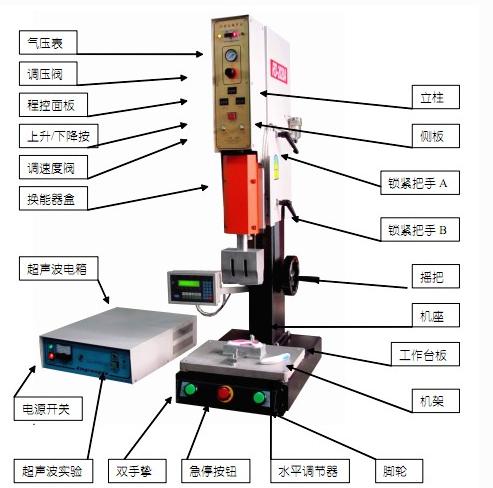 超声波塑料焊接细节解说